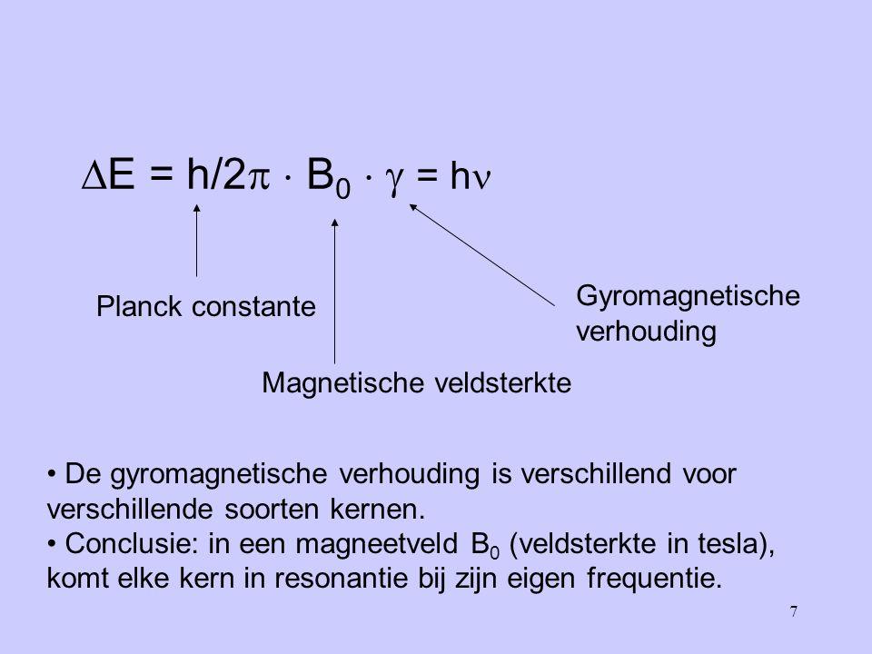 7 Planck constante Magnetische veldsterkte Gyromagnetische verhouding De gyromagnetische verhouding is verschillend voor verschillende soorten kernen.