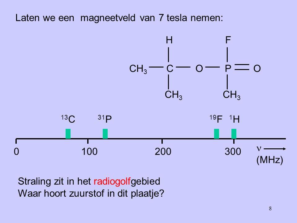 8 Laten we een magneetveld van 7 tesla nemen: CH 3 C O P O CH 3 H F 0100200300 (MHz) 13 C 31 P 19 F 1H1H Straling zit in het radiogolfgebied Waar hoort zuurstof in dit plaatje?