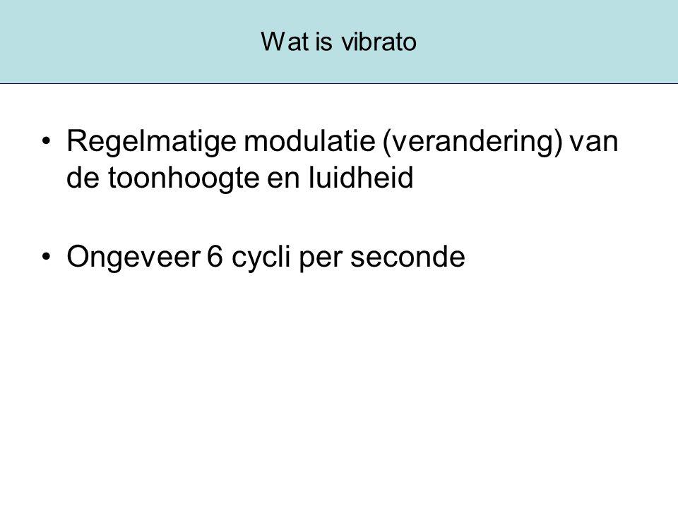 Wat is vibrato Regelmatige modulatie (verandering) van de toonhoogte en luidheid Ongeveer 6 cycli per seconde