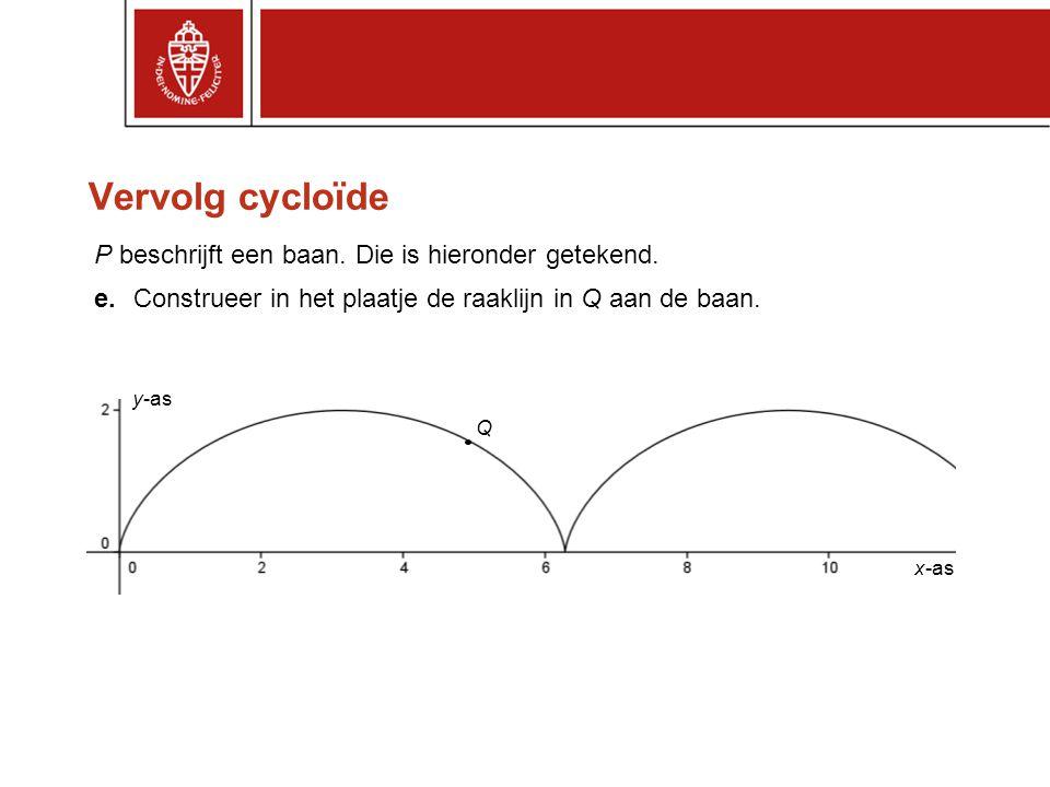 Vervolg cycloïde P beschrijft een baan. Die is hieronder getekend. e.Construeer in het plaatje de raaklijn in Q aan de baan. Q y-as x-as