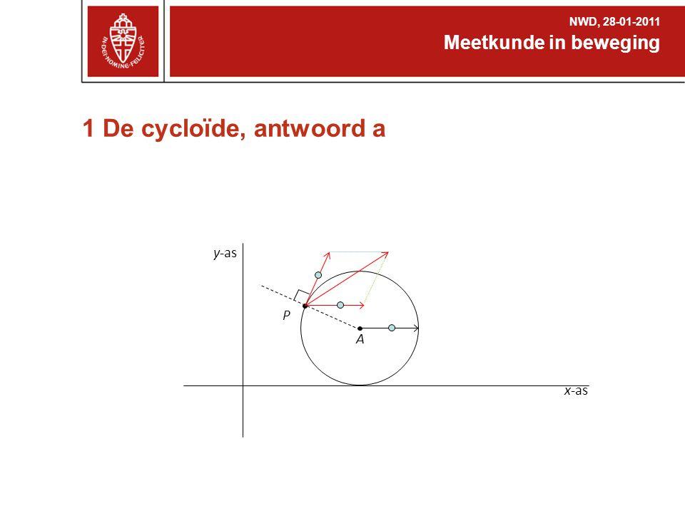 1 De cycloïde, antwoord a Meetkunde in beweging NWD, 28-01-2011 P y-as x-as A