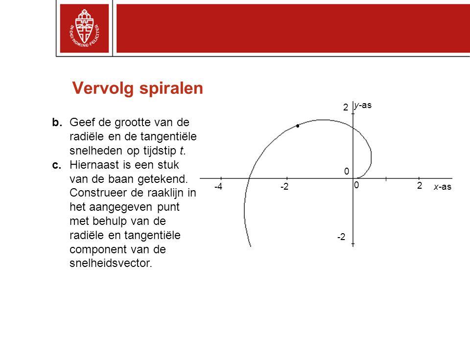 Vervolg spiralen b. Geef de grootte van de radiële en de tangentiële snelheden op tijdstip t. c.Hiernaast is een stuk van de baan getekend. Construeer