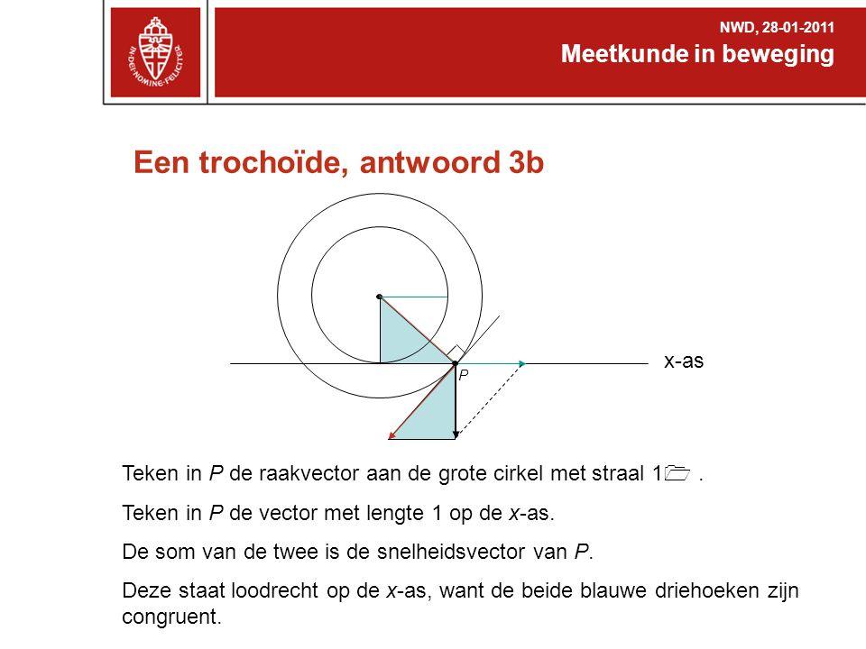 Een trochoïde, antwoord 3b Meetkunde in beweging NWD, 28-01-2011 x-as P Teken in P de raakvector aan de grote cirkel met straal 1 . Teken in P de vec