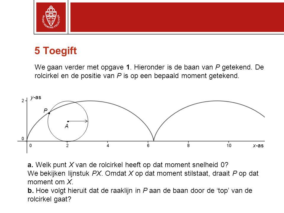 5 Toegift We gaan verder met opgave 1. Hieronder is de baan van P getekend. De rolcirkel en de positie van P is op een bepaald moment getekend. P y-as