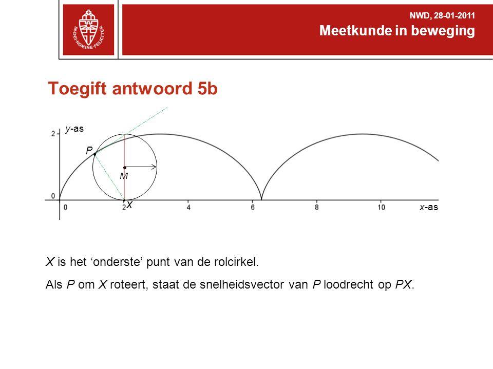 Toegift antwoord 5b Meetkunde in beweging NWD, 28-01-2011 P y-as x-as M x X is het 'onderste' punt van de rolcirkel. Als P om X roteert, staat de snel
