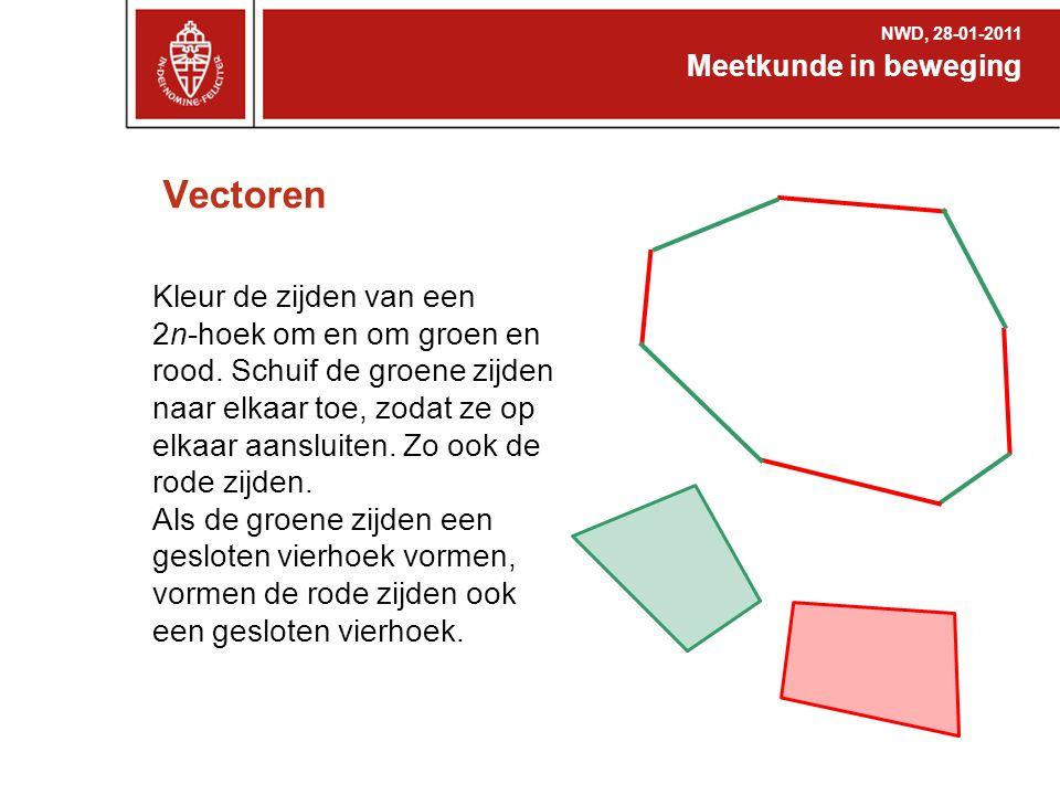 Toegift antwoord 5b Meetkunde in beweging NWD, 28-01-2011 P y-as x-as M x X is het 'onderste' punt van de rolcirkel.