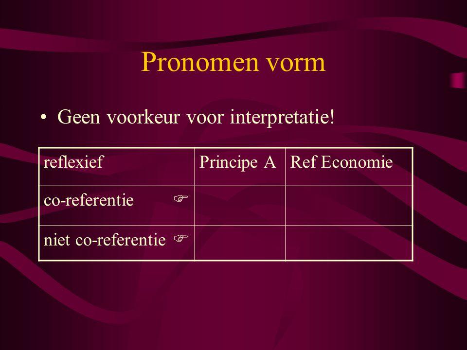 Pronomen vorm Geen voorkeur voor interpretatie! reflexiefPrincipe ARef Economie co-referentie  niet co-referentie 