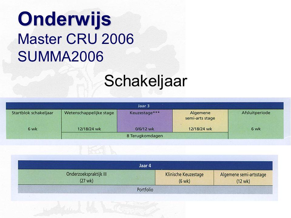 Onderwijs Onderwijs Master CRU 2006 SUMMA2006 Schakeljaar