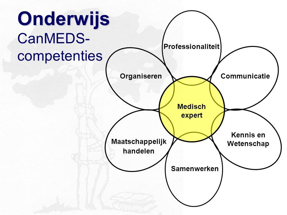Onderwijs Onderwijs CanMEDS- competenties Medisch expert Communicatie Kennis en Wetenschap Professionaliteit Samenwerken Organiseren Maatschappelijk h