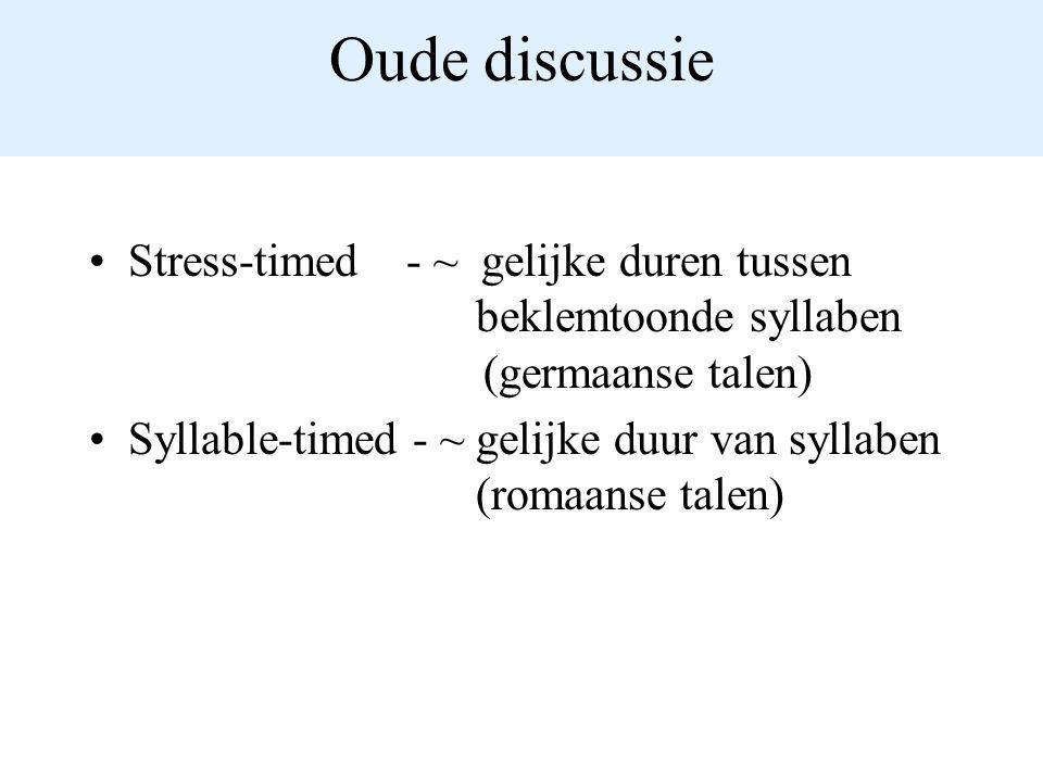 Oude discussie Stress-timed - ~ gelijke duren tussen beklemtoonde syllaben (germaanse talen) Syllable-timed - ~ gelijke duur van syllaben (romaanse talen)