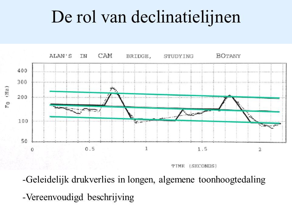 variabelen Aantal niveaus (# declinatielijnen) Aantal relevante toonhoogtebewegingen –Nederlands 10 2 niveaus –Brits-Engels 27 3 niveaus –Duits 11 2 niveaus