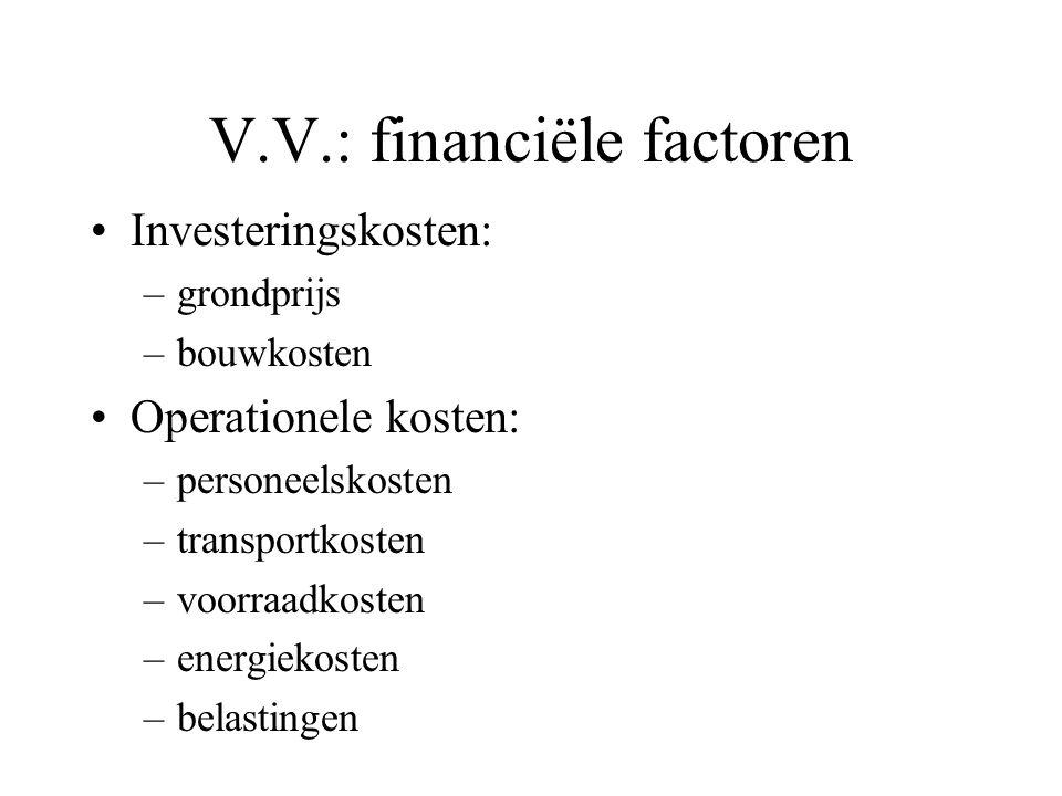 Vestigingsvraagstukken (V.V.) Aspecten van de vraagstukken: financiële haalbaarheid; toegankelijkheid vestiging; een of meerdere vestigingen; discrete