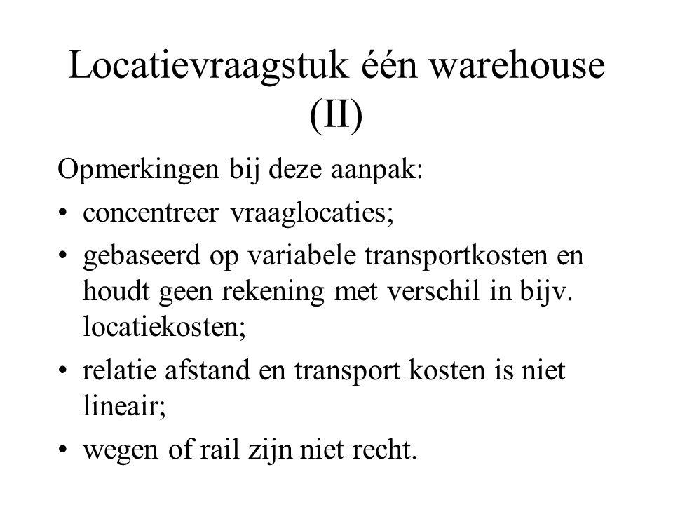 Locatievraagstuk één warehouse Punten (X i,Y i ) die de vraaglocaties en de leveringslocaties representeren: Minimalisering som van: X i.,Y i (volume.