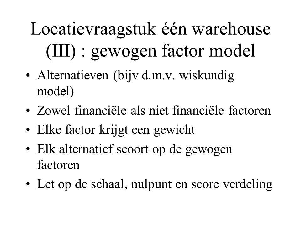 Locatievraagstuk één warehouse (II) Opmerkingen bij deze aanpak: concentreer vraaglocaties; gebaseerd op variabele transportkosten en houdt geen reken