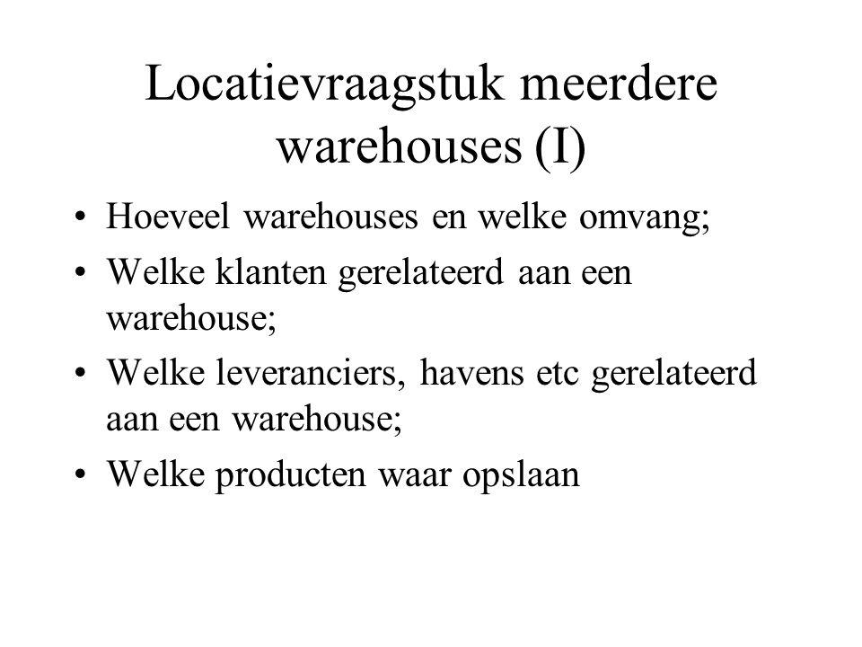 Locatievraagstuk meerdere warehouses (I) Hoeveel warehouses en welke omvang; Welke klanten gerelateerd aan een warehouse; Welke leveranciers, havens e