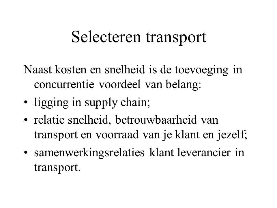 Selecteren transport Naast kosten en snelheid is de toevoeging in concurrentie voordeel van belang: ligging in supply chain; relatie snelheid, betrouwbaarheid van transport en voorraad van je klant en jezelf; samenwerkingsrelaties klant leverancier in transport.