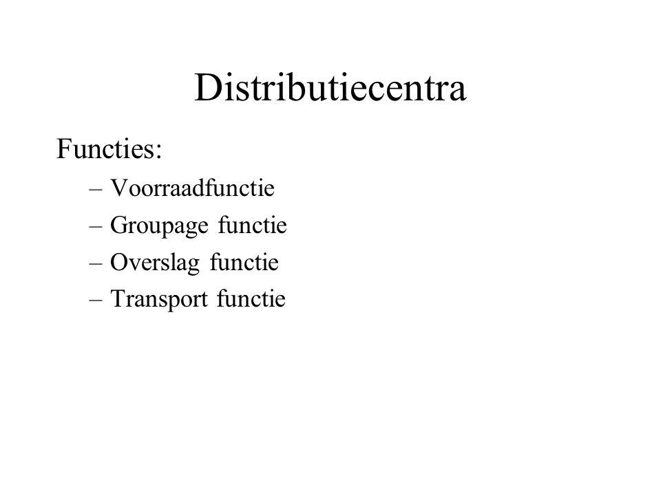 Distributiecentra Functies: –Voorraadfunctie –Groupage functie –Overslag functie –Transport functie