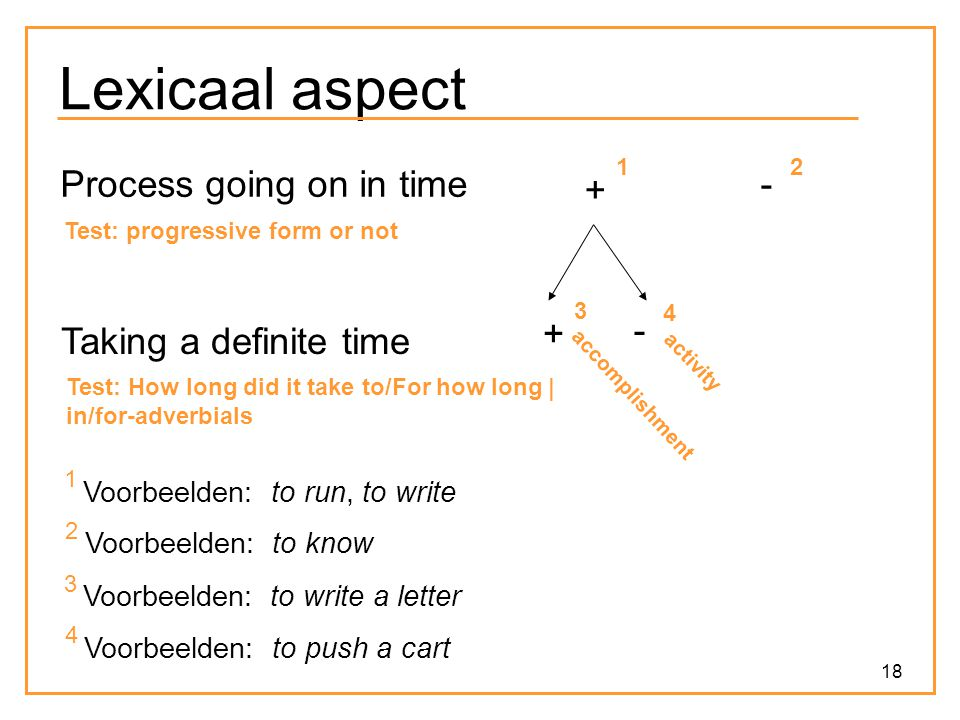 18 Lexicaal aspect Process going on in time + - Test: progressive form or not 1 2 Taking a definite time + 3 - 4 1 Voorbeelden:to run, to write 2 Voor