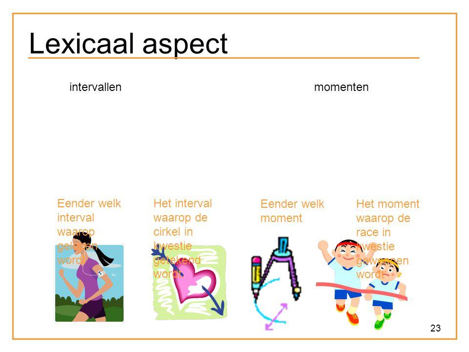 23 Lexicaal aspect intervallen momenten Eender welk interval waarop gelopen wordt Het interval waarop de cirkel in kwestie getekend wordt. Eender welk