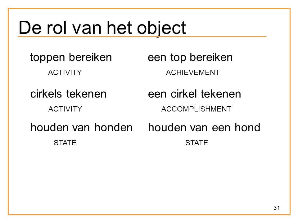 31 De rol van het object een top bereiken ACHIEVEMENT toppen bereiken ACTIVITY een cirkel tekenen ACCOMPLISHMENT cirkels tekenen ACTIVITY houden van e