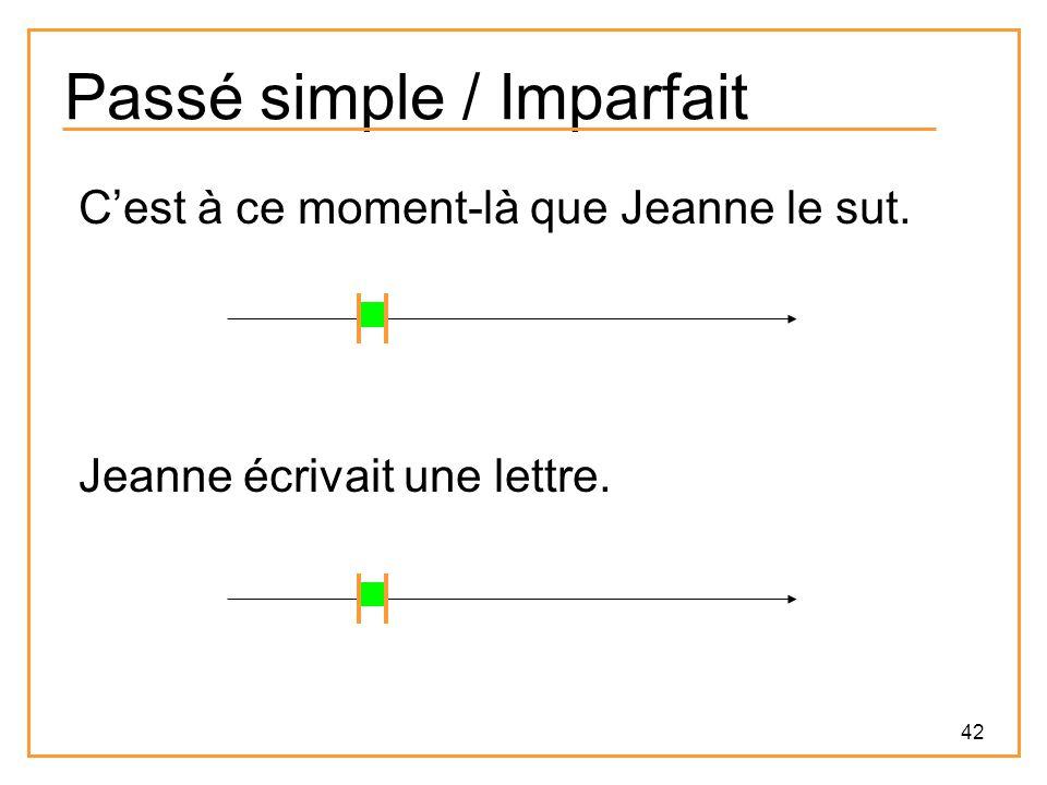 42 Passé simple / Imparfait C'est à ce moment-là que Jeanne le sut. Jeanne écrivait une lettre.