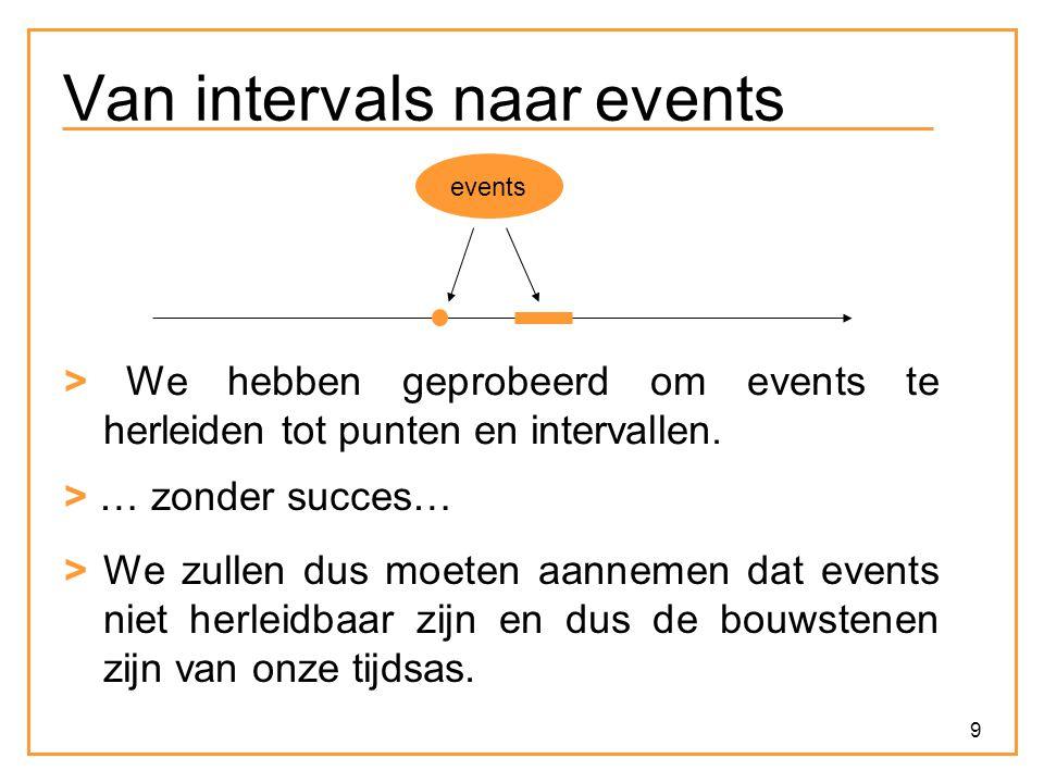 9 Van intervals naar events events > We hebben geprobeerd om events te herleiden tot punten en intervallen. > … zonder succes… > We zullen dus moeten