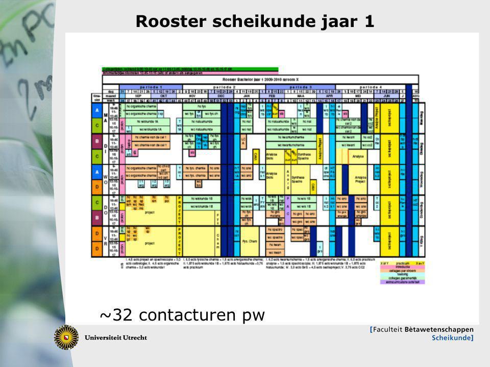 3 Rooster scheikunde jaar 1 ~32 contacturen pw