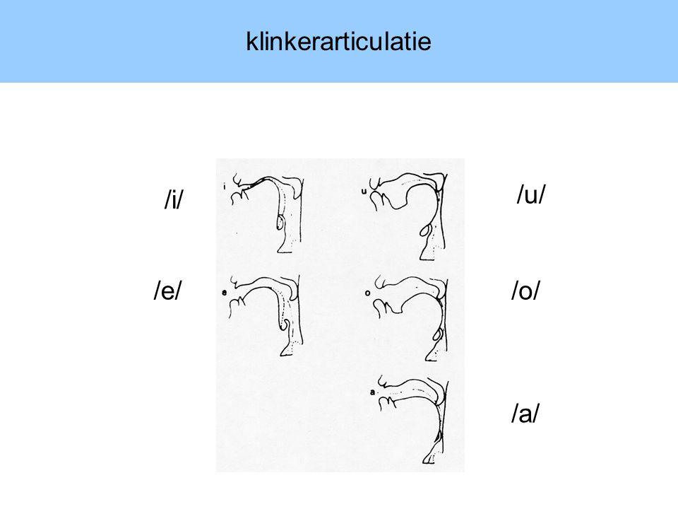 klinkerarticulatie /i/ /e/ /u/ /o/ /a/