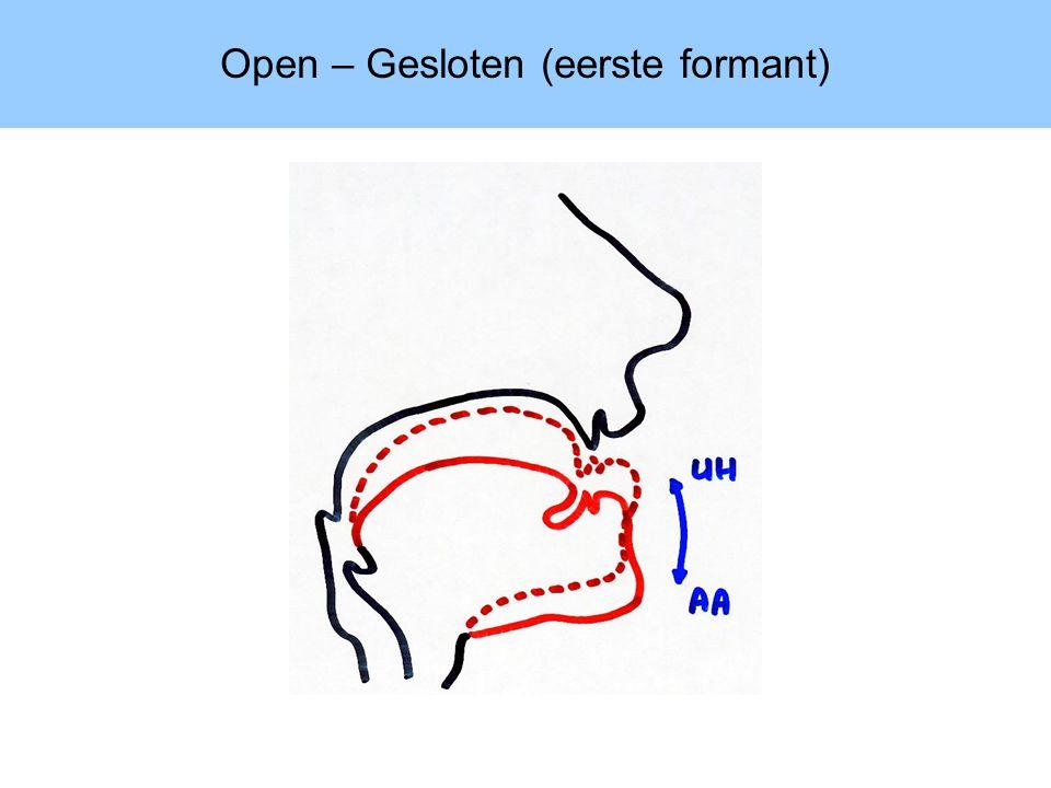 Open – Gesloten (eerste formant)