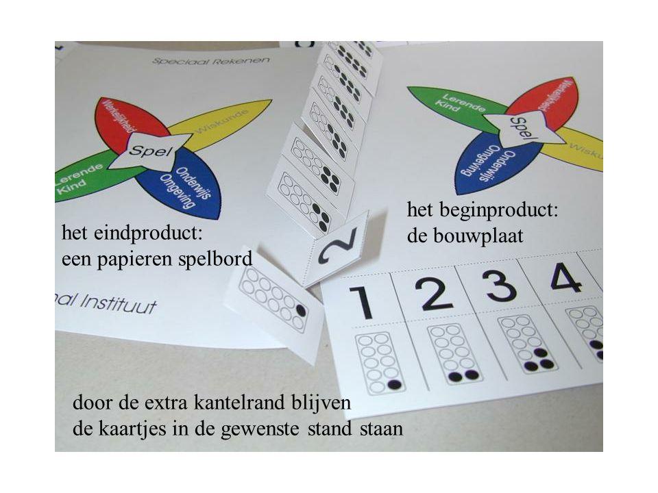 het beginproduct: de bouwplaat het eindproduct: een papieren spelbord door de extra kantelrand blijven de kaartjes in de gewenste stand staan