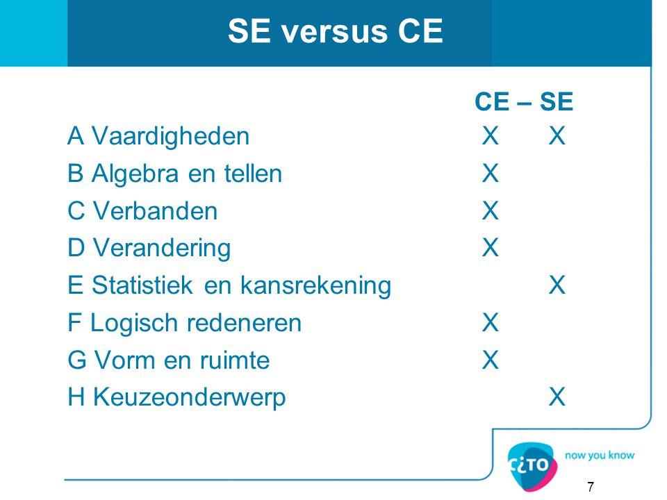 SE versus CE CE – SE A Vaardigheden X X B Algebra en tellen X C Verbanden X D Verandering X E Statistiek en kansrekening X F Logisch redeneren X G Vor