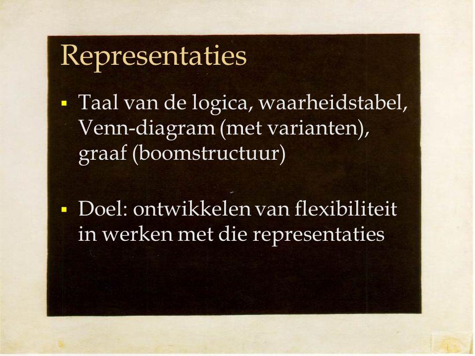 Representaties  Taal van de logica, waarheidstabel, Venn-diagram (met varianten), graaf (boomstructuur)  Doel: ontwikkelen van flexibiliteit in werken met die representaties
