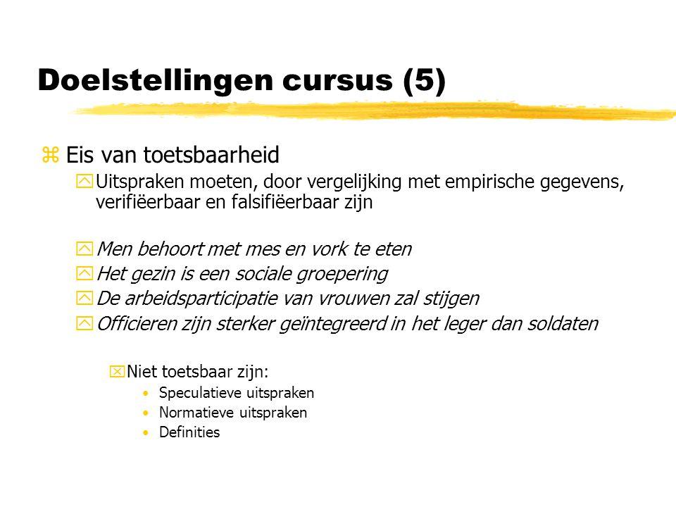 Onderzoeksplan (14) zVoorbeeld: zZijn er verschillen in de communicatie die plaats vindt in vergaderingen tussen profit- en nonprofitinstellingen.