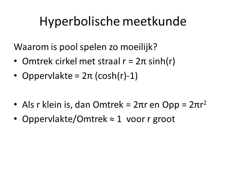 Hyperbolische meetkunde Waarom is pool spelen zo moeilijk.