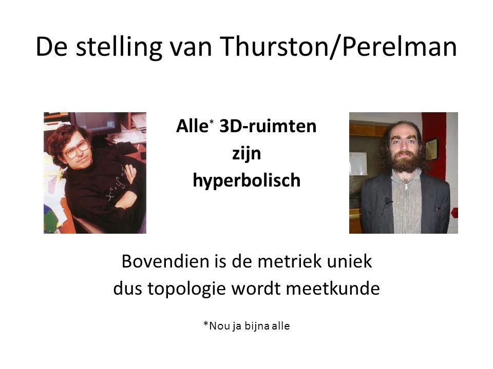 De stelling van Thurston/Perelman Alle * 3D-ruimten zijn hyperbolisch Bovendien is de metriek uniek dus topologie wordt meetkunde *Nou ja bijna alle