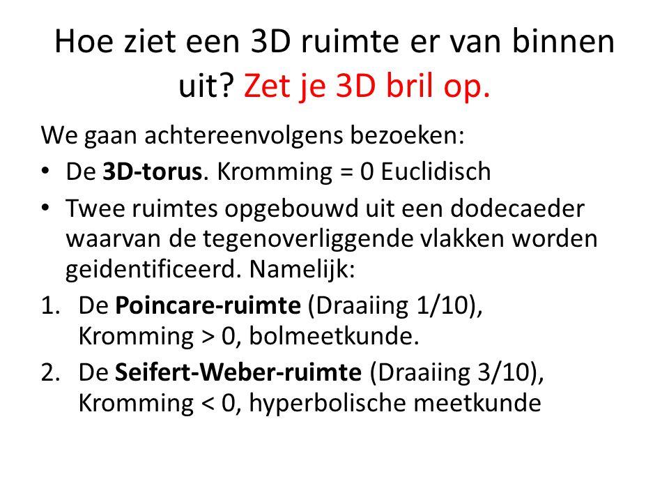 Hoe ziet een 3D ruimte er van binnen uit. Zet je 3D bril op.