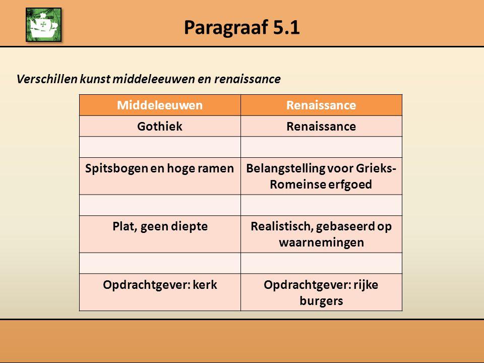 Paragraaf 5.1 Verschillen kunst middeleeuwen en renaissance MiddeleeuwenRenaissance GothiekRenaissance Spitsbogen en hoge ramenBelangstelling voor Gri