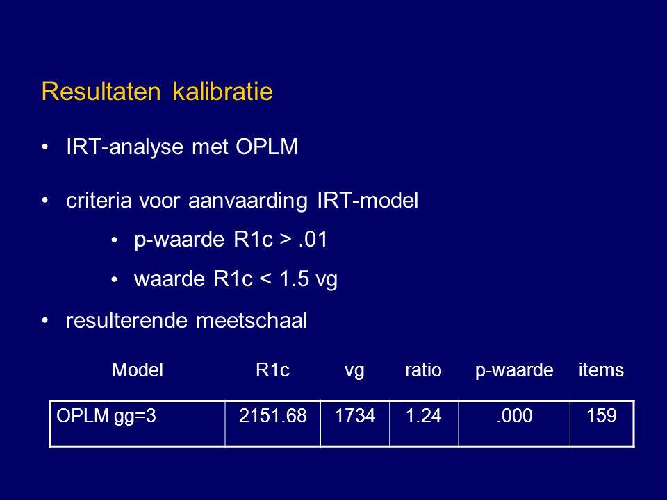 Resultaten kalibratie IRT-analyse met OPLM criteria voor aanvaarding IRT-model p-waarde R1c >.01 waarde R1c < 1.5 vg resulterende meetschaal ModelR1cvgratiop-waardeitems OPLM gg=32151.6817341.24.000159