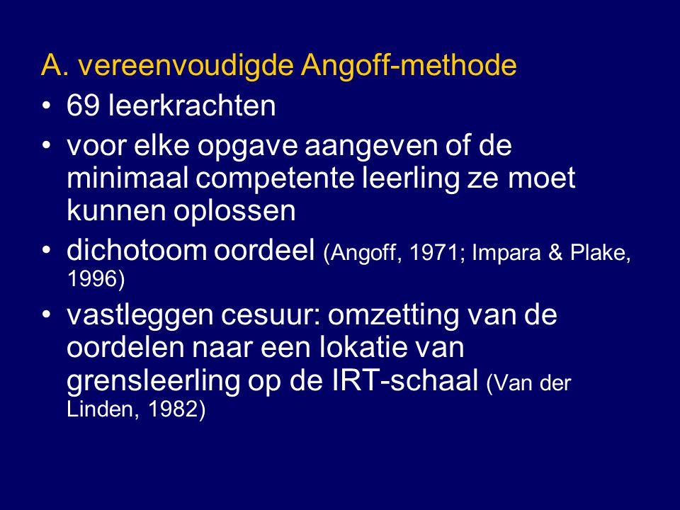 A. vereenvoudigde Angoff-methode 69 leerkrachten voor elke opgave aangeven of de minimaal competente leerling ze moet kunnen oplossen dichotoom oordee