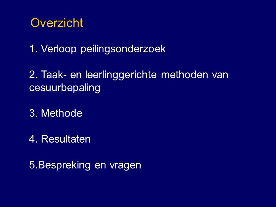 Overzicht 1.Verloop peilingsonderzoek 2. Taak- en leerlinggerichte methoden van cesuurbepaling 3.