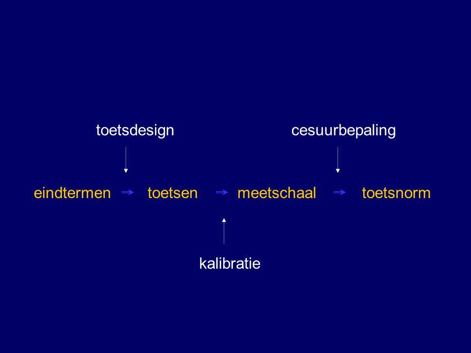 toetsdesigncesuurbepaling kalibratie eindtermentoetsenmeetschaaltoetsnorm