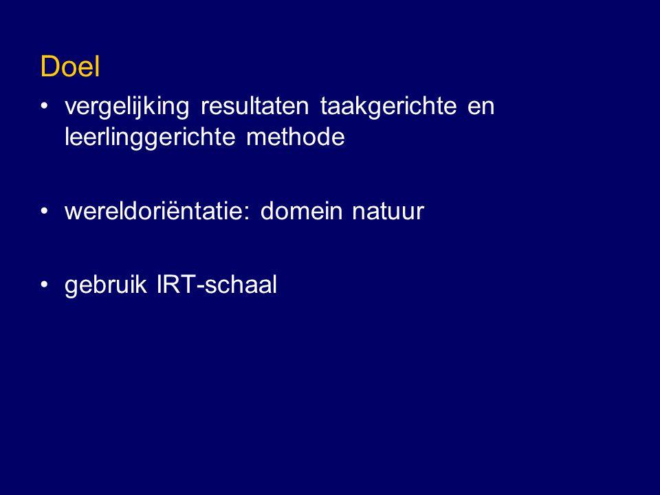 Doel vergelijking resultaten taakgerichte en leerlinggerichte methode wereldoriëntatie: domein natuur gebruik IRT-schaal