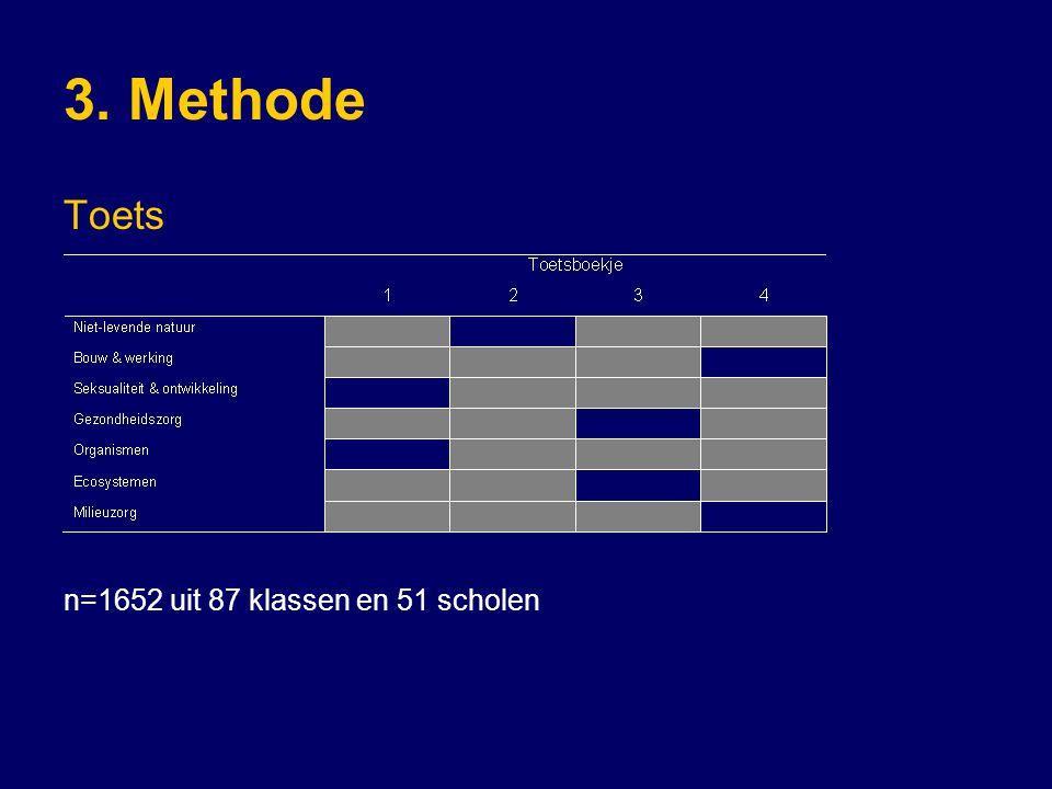 3. Methode Toets n=1652 uit 87 klassen en 51 scholen