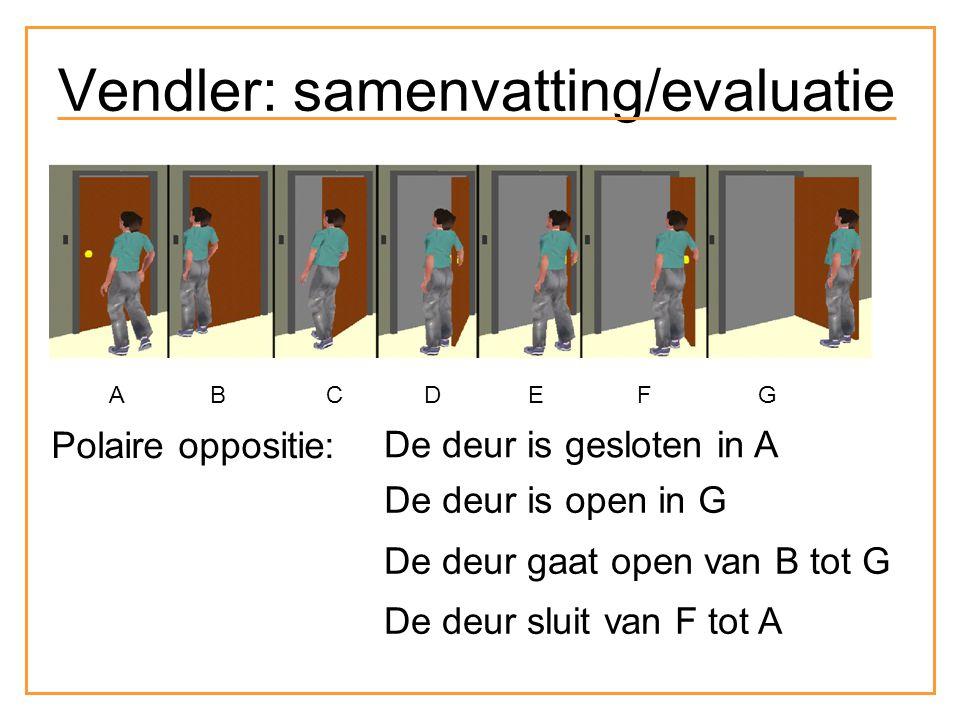 A B C D E F G Polaire oppositie: De deur is gesloten in A De deur is open in G De deur gaat open van B tot G De deur sluit van F tot A Vendler: samenvatting/evaluatie