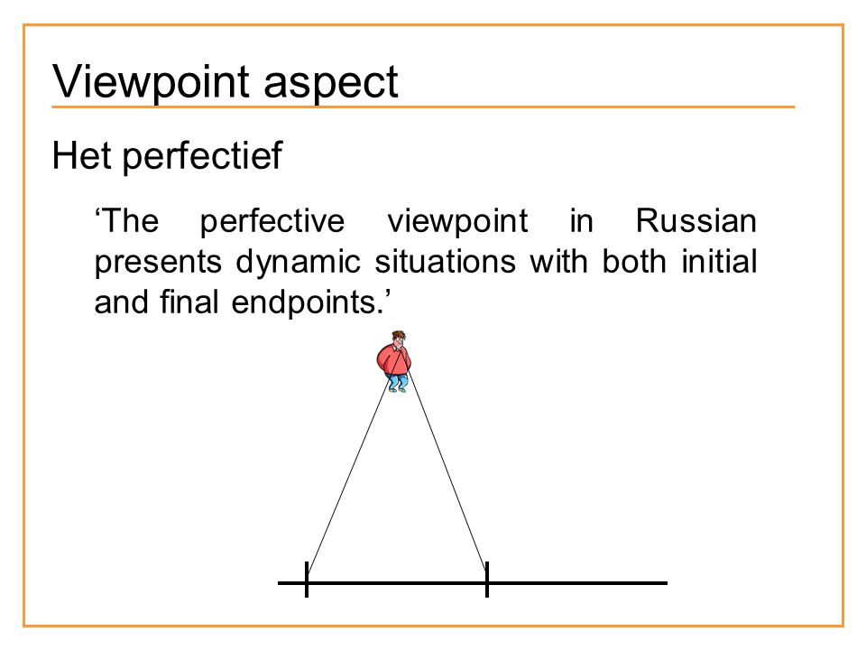Het perfectief 'The perfective viewpoint in Russian presents dynamic situations with both initial and final endpoints.'
