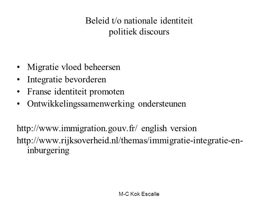 Beleid t/o nationale identiteit politiek discours Migratie vloed beheersen Integratie bevorderen Franse identiteit promoten Ontwikkelingssamenwerking