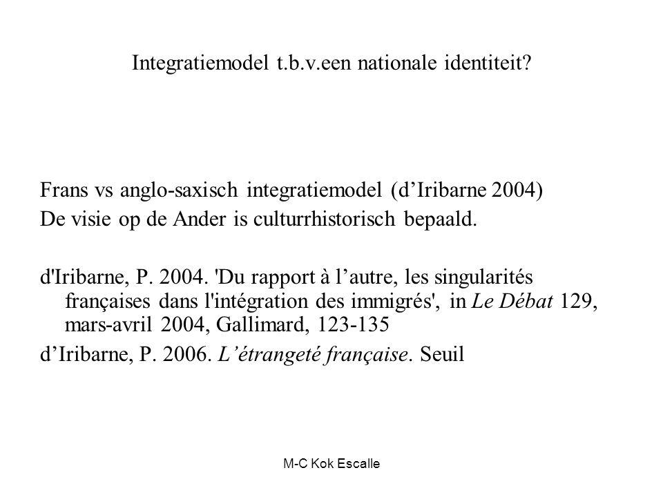 Integratiemodel t.b.v.een nationale identiteit? Frans vs anglo-saxisch integratiemodel (d'Iribarne 2004) De visie op de Ander is culturrhistorisch bep
