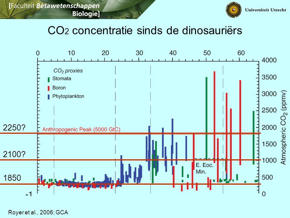 Royer et al., 2006; GCA CO 2 concentratie sinds de dinosauriërs 1850 2100? 2250?