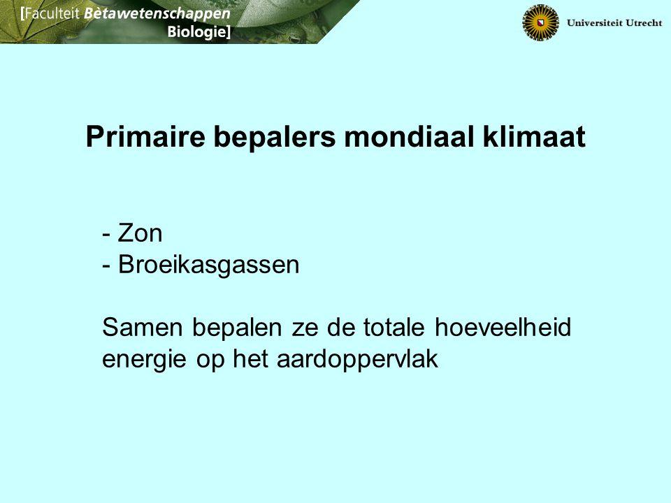 - Zon - Broeikasgassen Samen bepalen ze de totale hoeveelheid energie op het aardoppervlak Primaire bepalers mondiaal klimaat