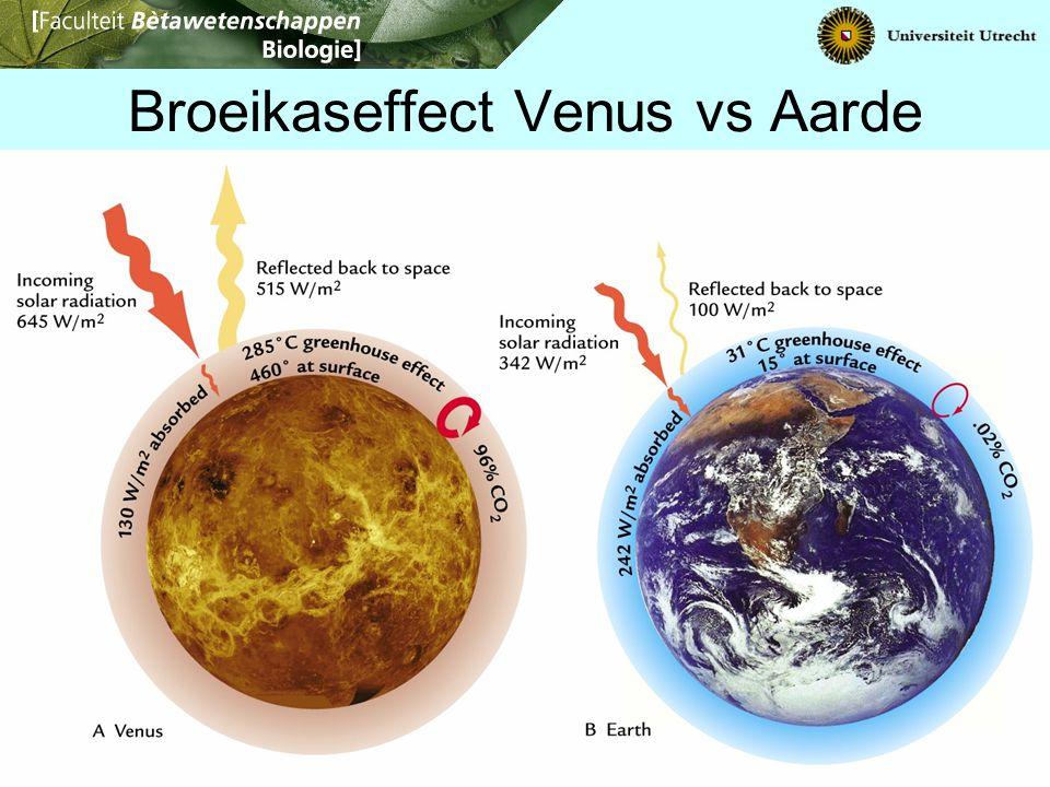 Broeikaseffect Venus vs Aarde